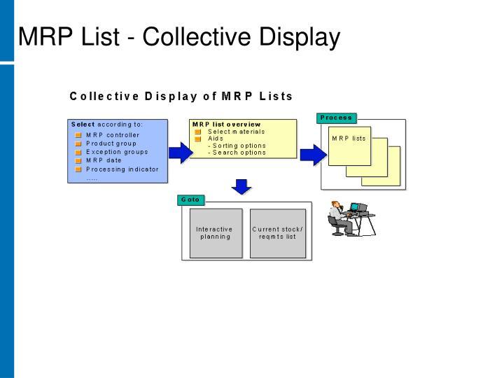 MRP List - Collective Display