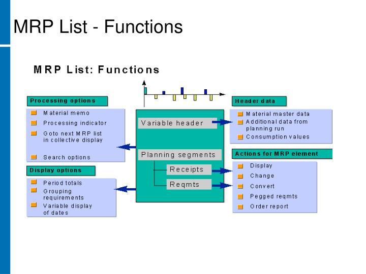 MRP List - Functions