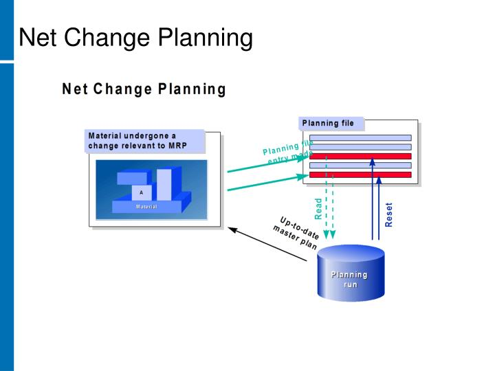Net Change Planning
