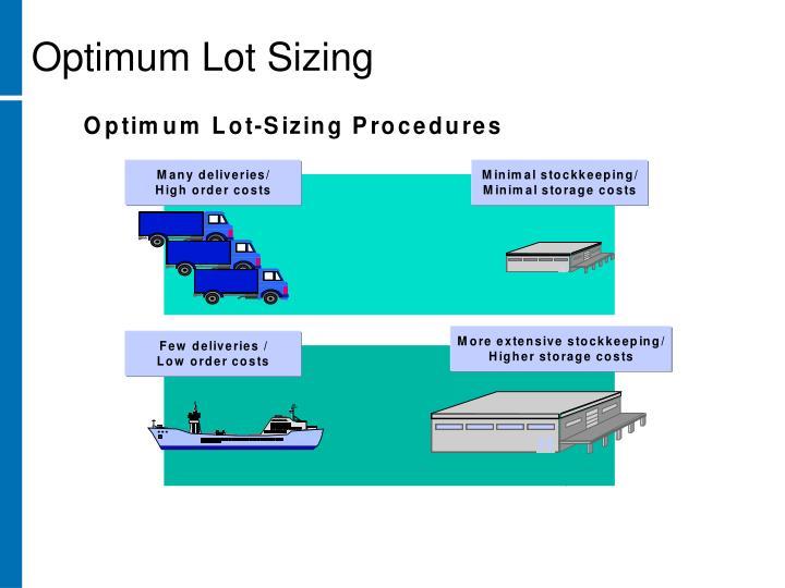 Optimum Lot Sizing