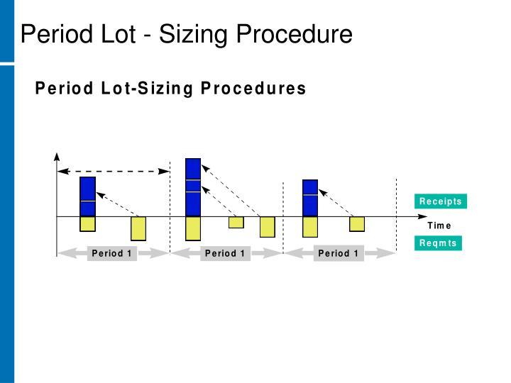 Period Lot - Sizing Procedure