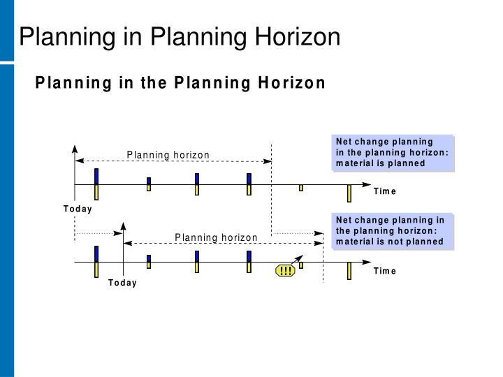 Planning in Planning Horizon