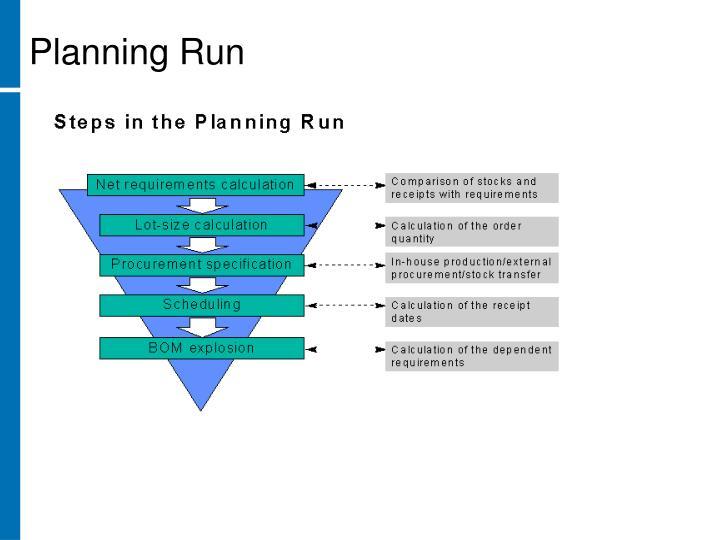 Planning Run