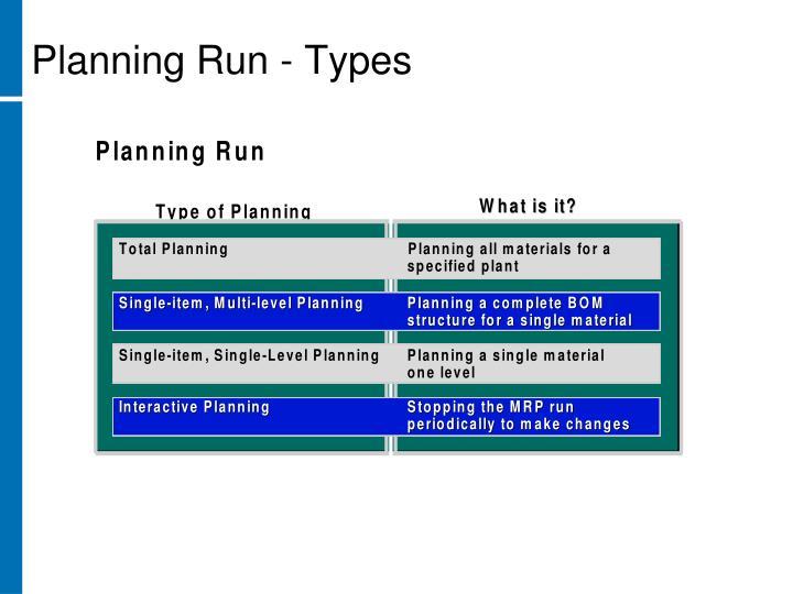 Planning Run - Types