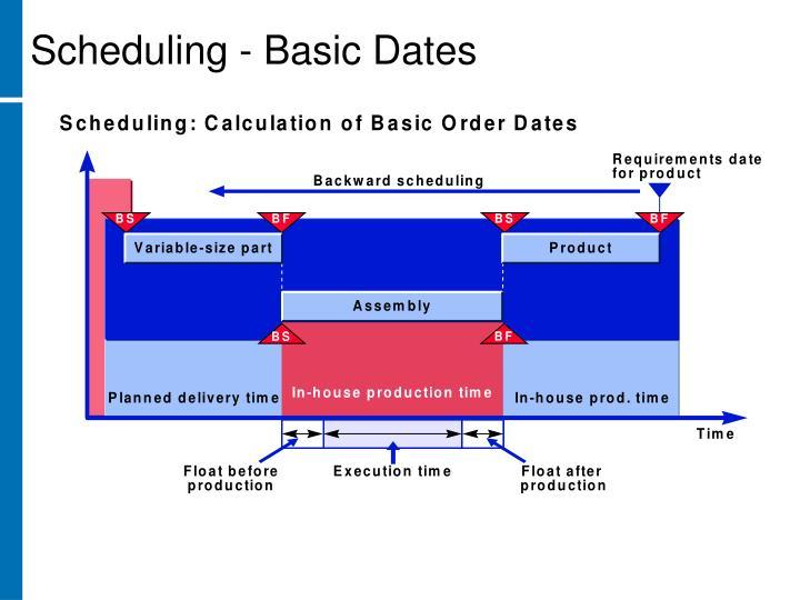 Scheduling - Basic Dates