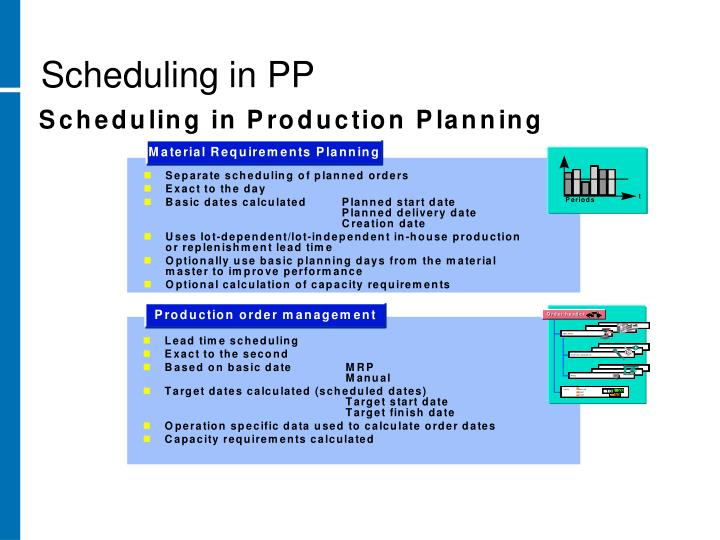 Scheduling in PP