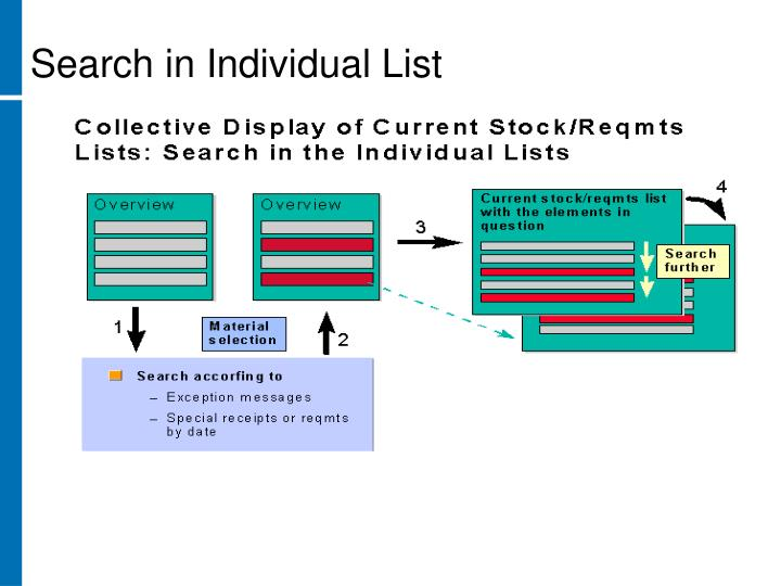 Search in Individual List