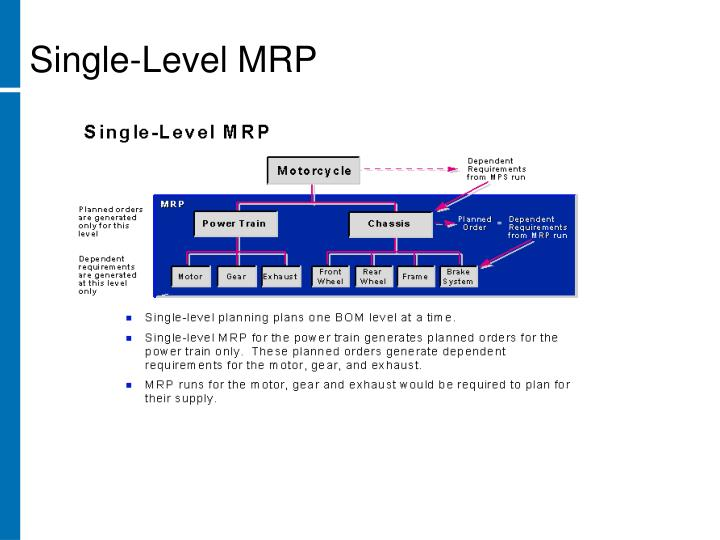 Single-Level MRP