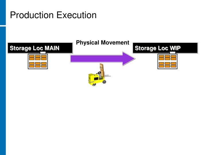 Storage Loc MAIN
