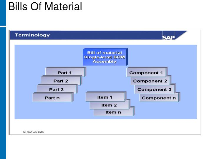 Bills Of Material
