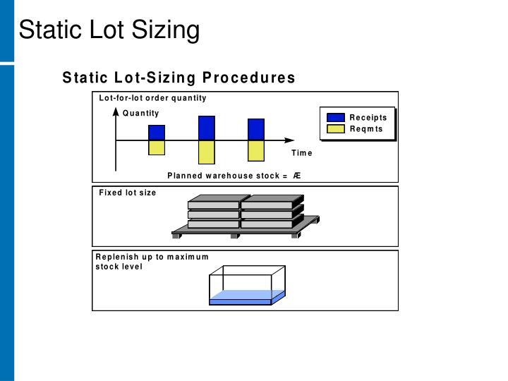 Static Lot Sizing