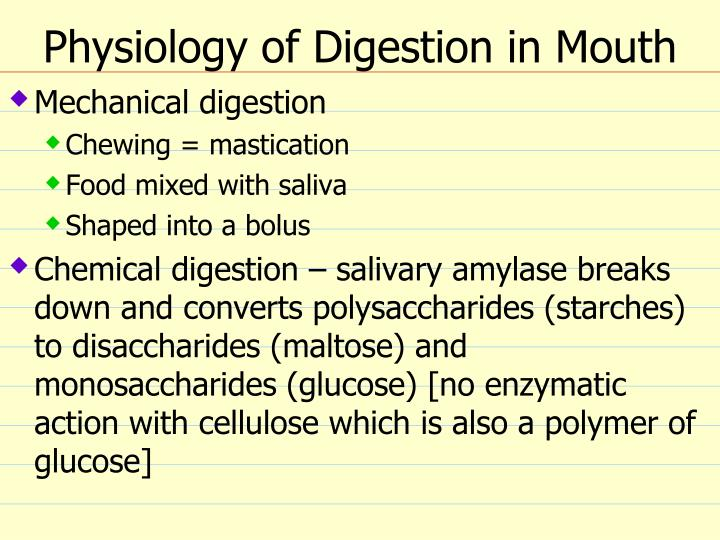Physiology of Digestion in Mouth