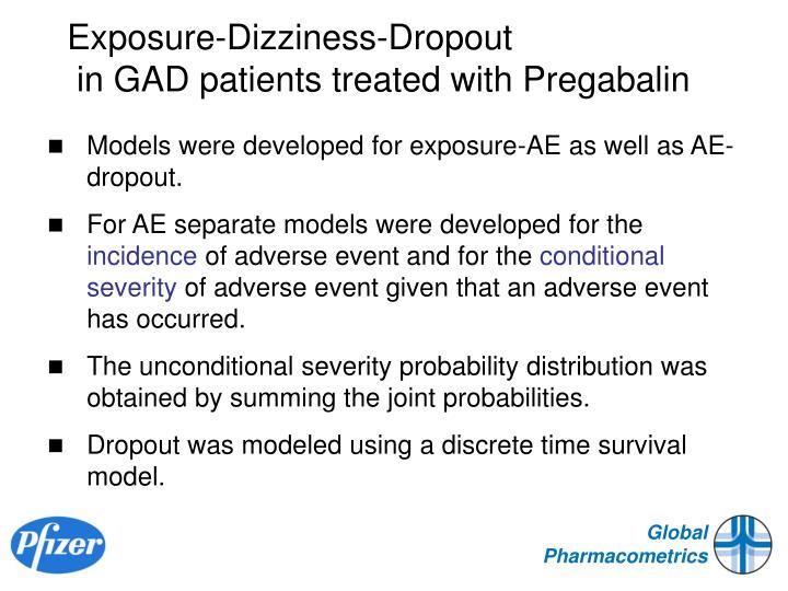 Exposure-Dizziness-Dropout