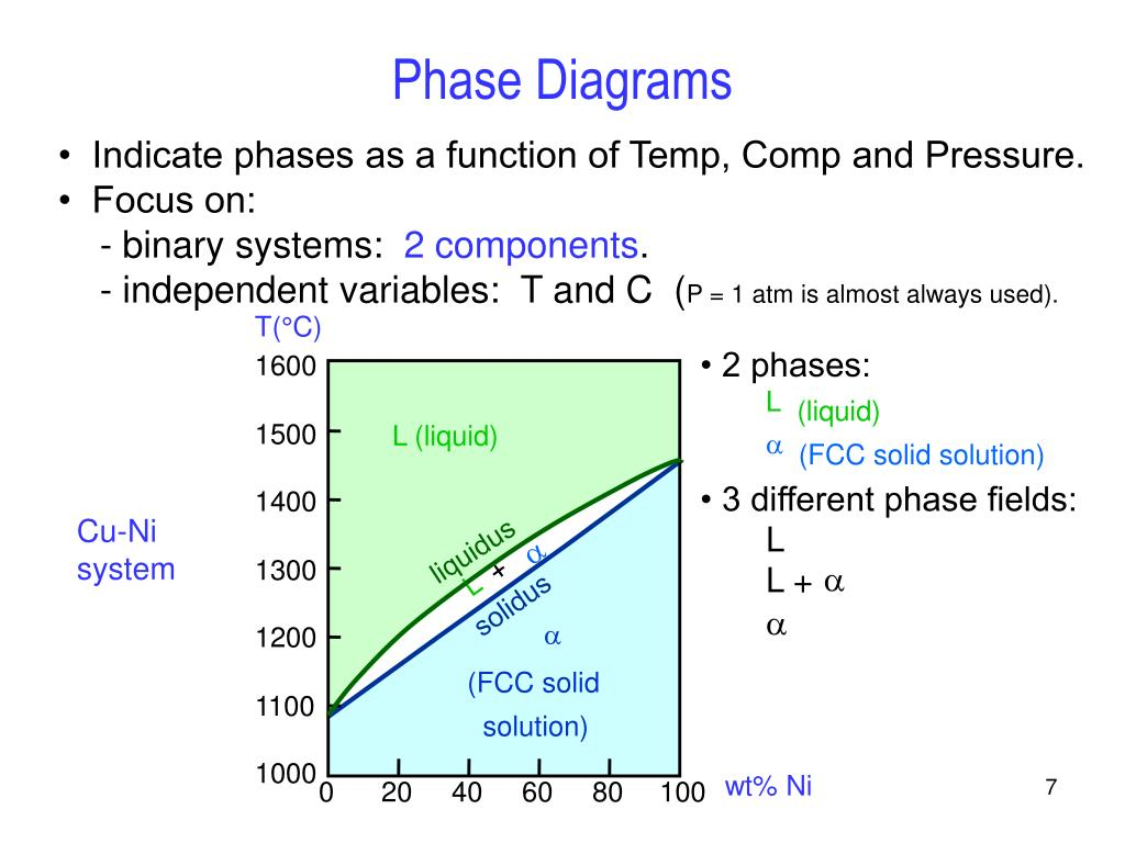gold silver copper phase diagram ppt phase diagrams powerpoint presentation  free download id  ppt phase diagrams powerpoint