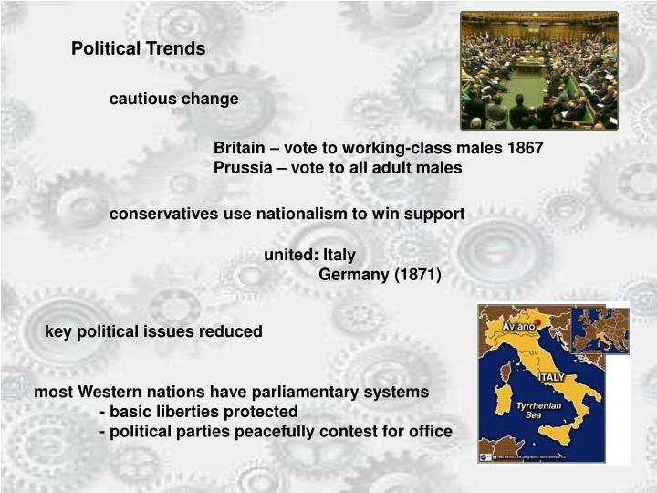 Political Trends