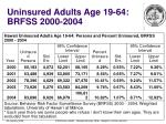 uninsured adults age 19 64 brfss 2000 2004