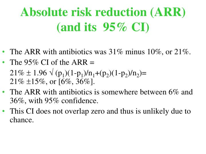 Absolute risk reduction (ARR)