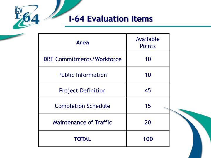 I-64 Evaluation Items