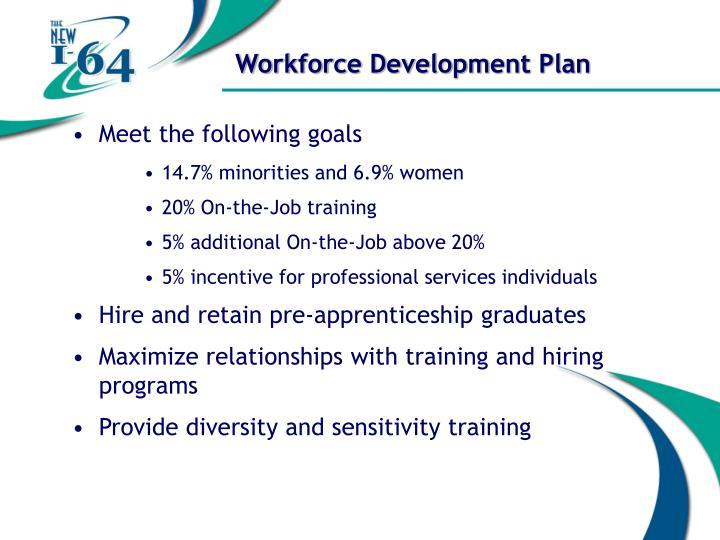 Workforce Development Plan