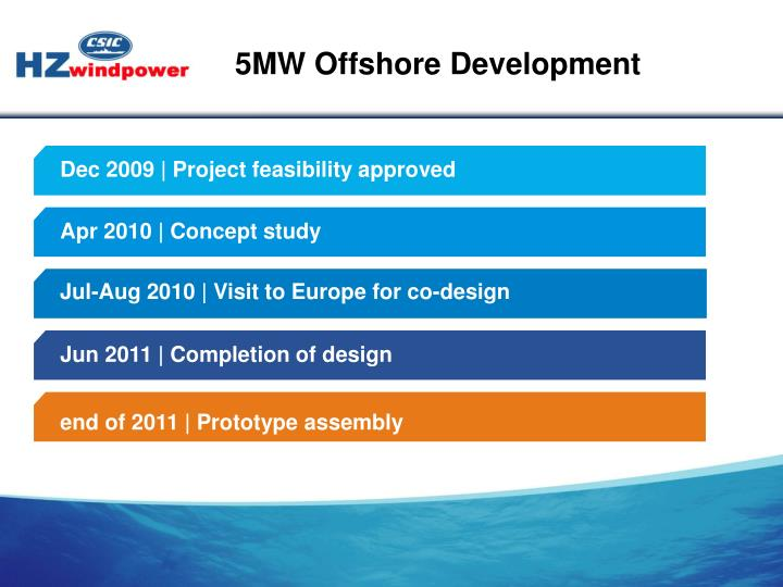 5MW Offshore Development