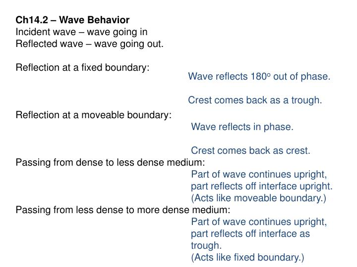 Ch14.2 – Wave Behavior