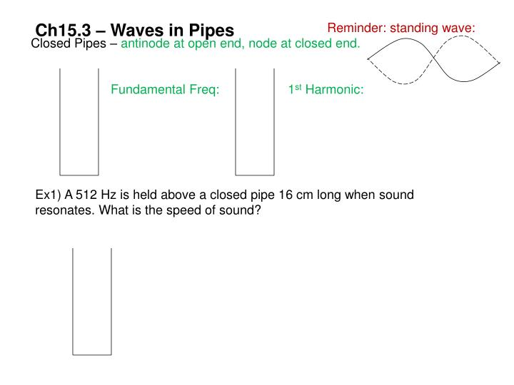 Ch15.3 – Waves in Pipes