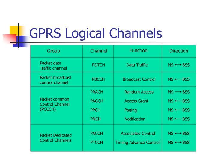 GPRS Logical Channels