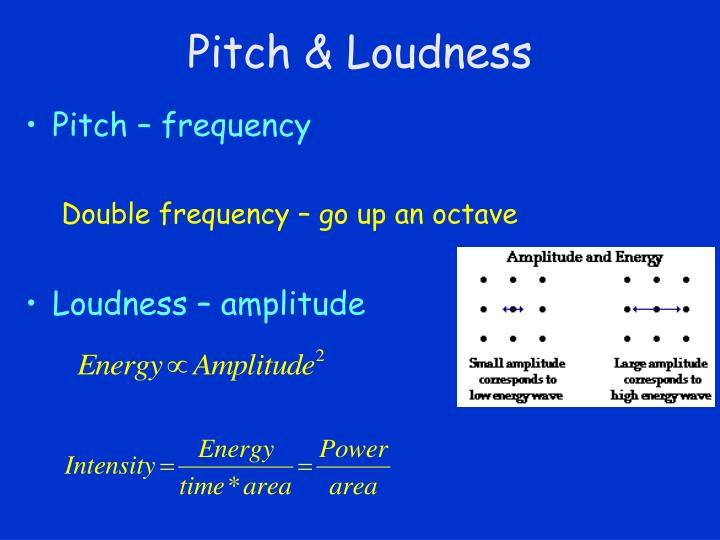 Pitch & Loudness