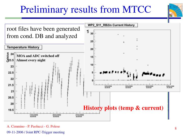 Preliminary results from MTCC