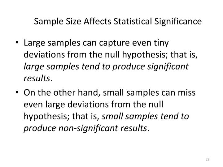 Sample Size Affects Statistical Significance