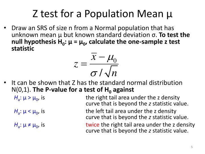 Z test for a Population Mean µ