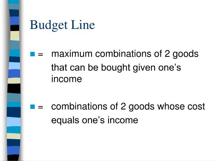 Budget Line