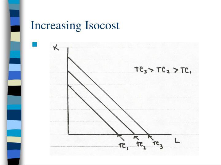 Increasing Isocost