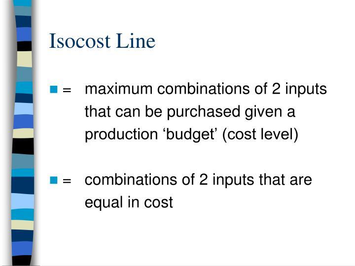 Isocost Line