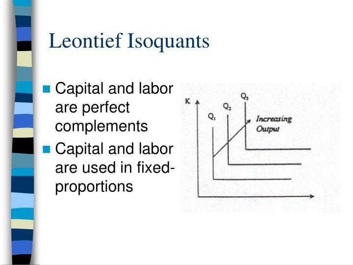 Leontief Isoquants