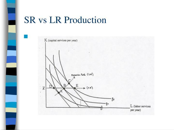 SR vs LR Production