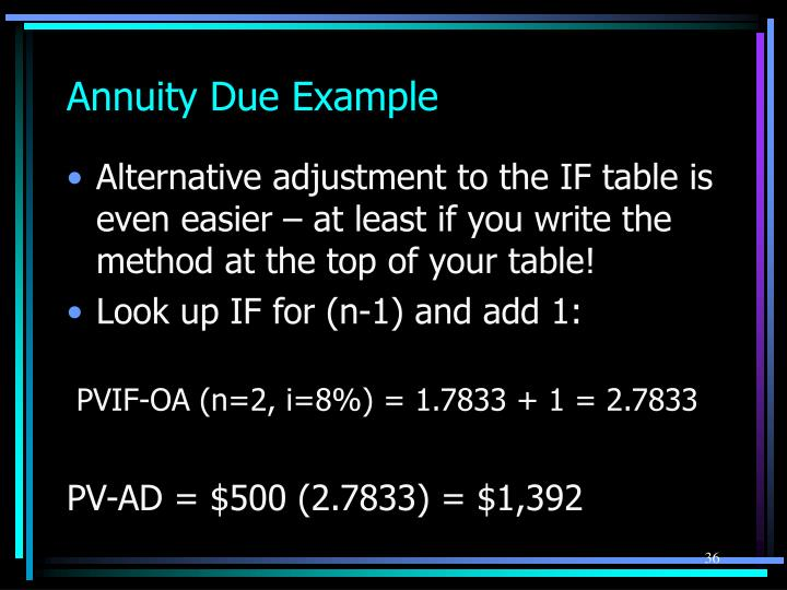 Annuity Due Example