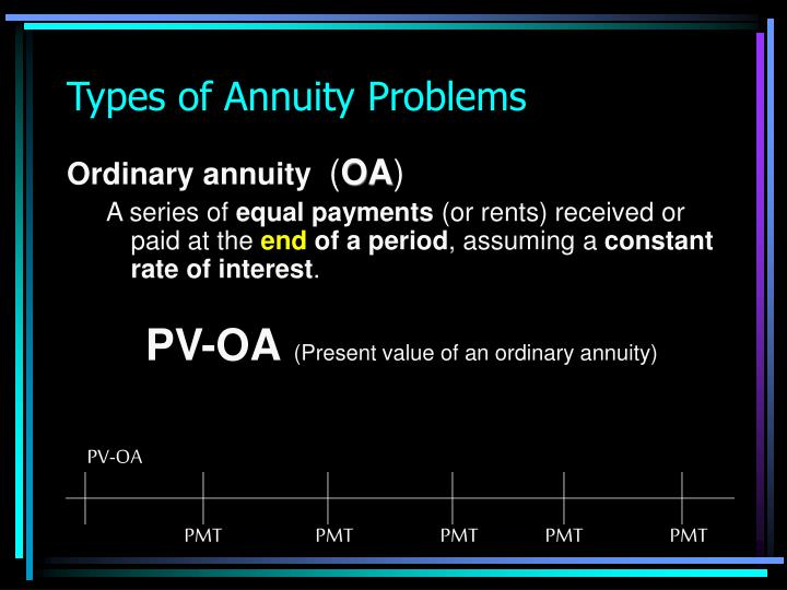 Types of annuity problems