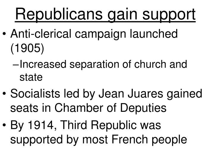 Republicans gain support