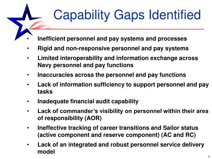 Capability Gaps Identified