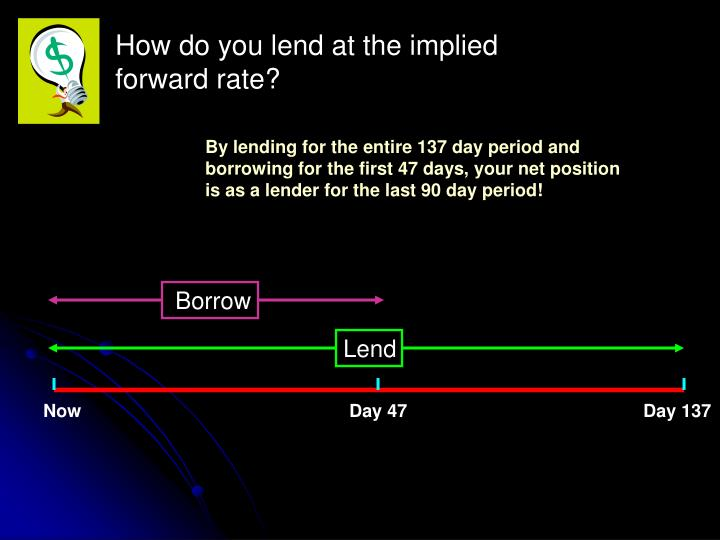 How do you lend at the implied forward rate?