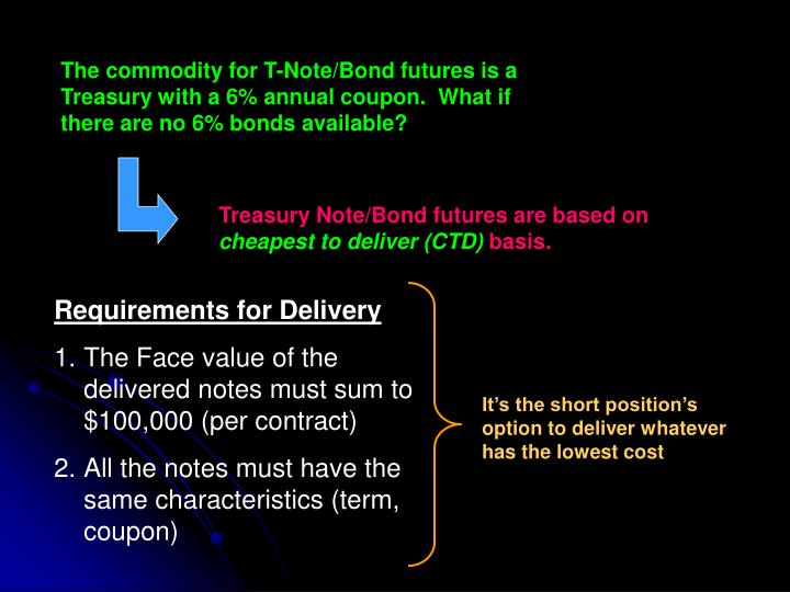 The commodity for T-Note/Bond futures is a Treasury with a 6% annual coupon.  What if there are no 6% bonds available?