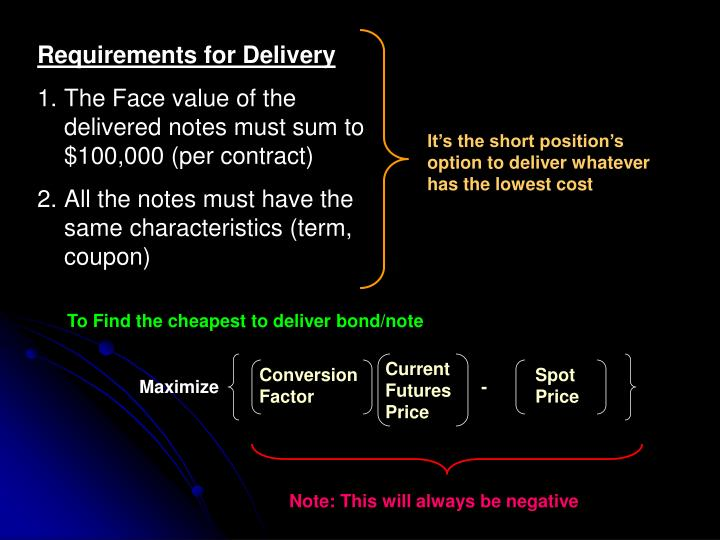 Requirements for Delivery