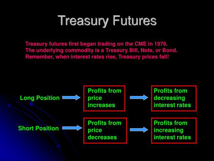 Treasury Futures