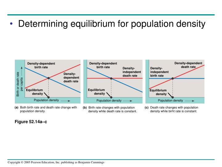 Density-dependent death rate
