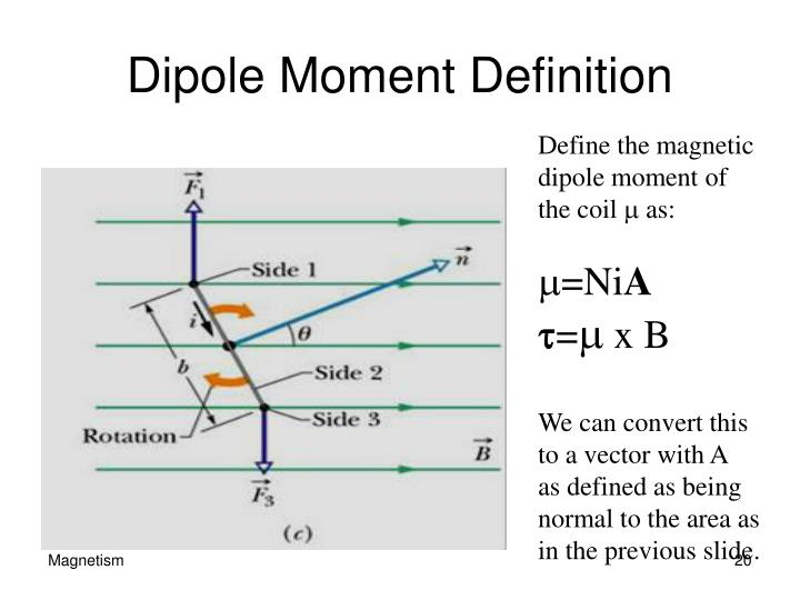 Dipole Moment Definition