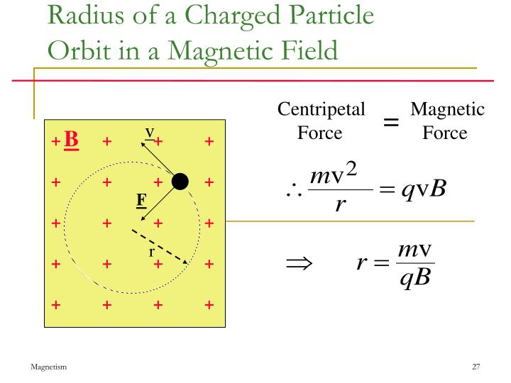 Radius of a Charged Particle