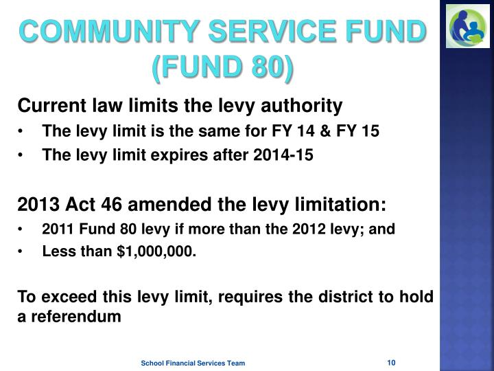 Current law limits the levy authority