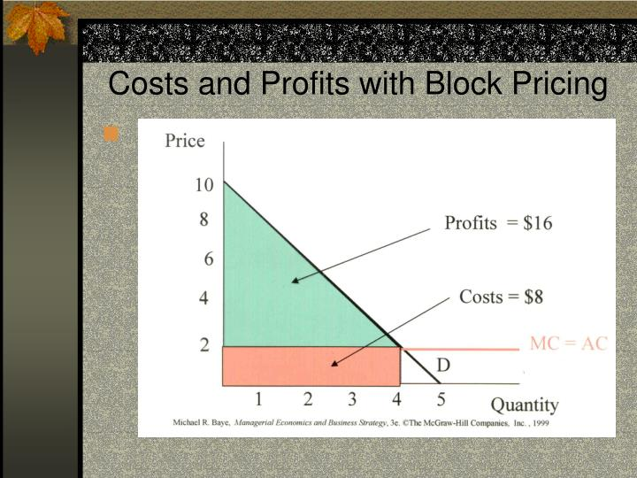 Costs and Profits with Block Pricing