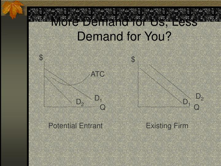 More Demand for Us, Less Demand for You?